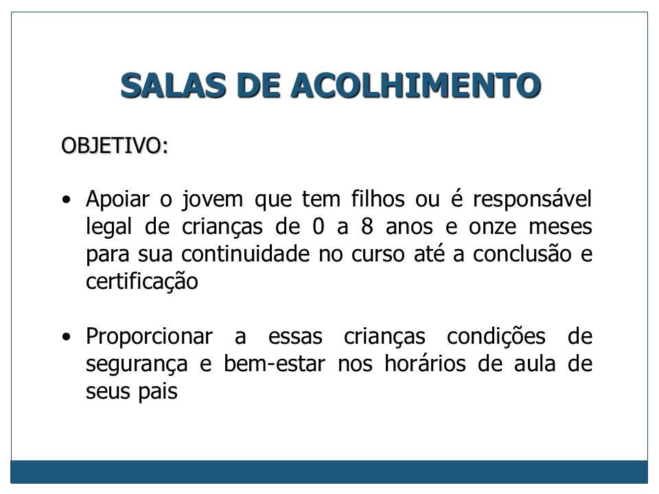 SALAS DE ACOLHIMENTO OBJETIVO: