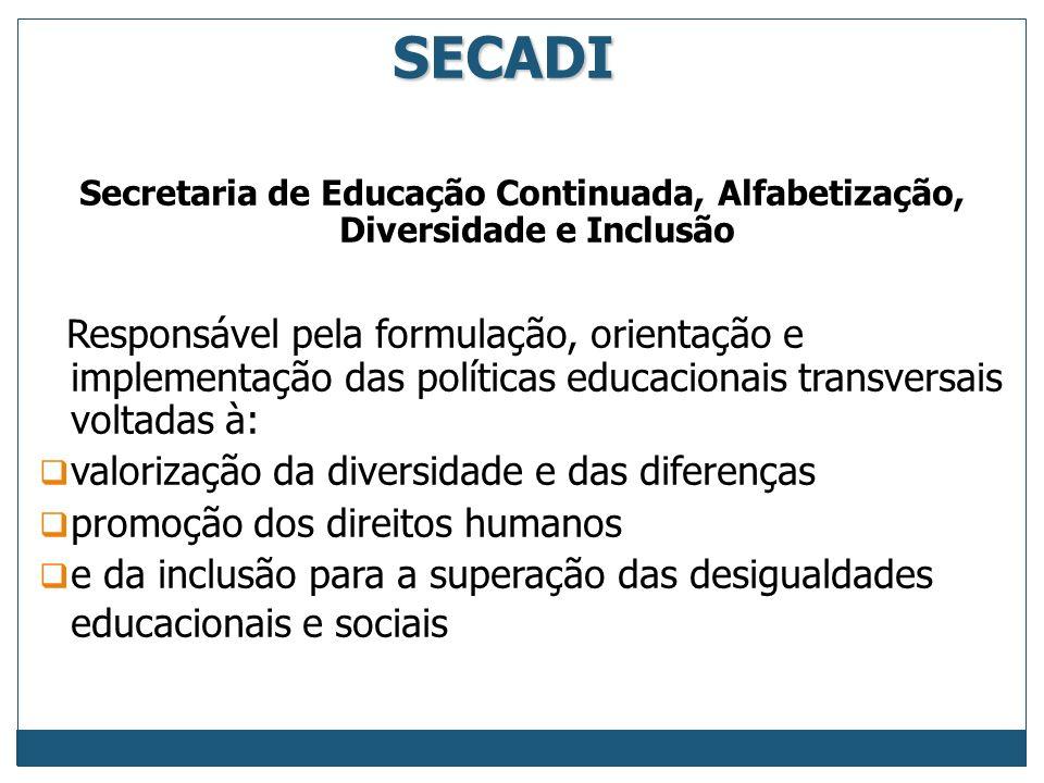 SECADI Secretaria de Educação Continuada, Alfabetização, Diversidade e Inclusão.