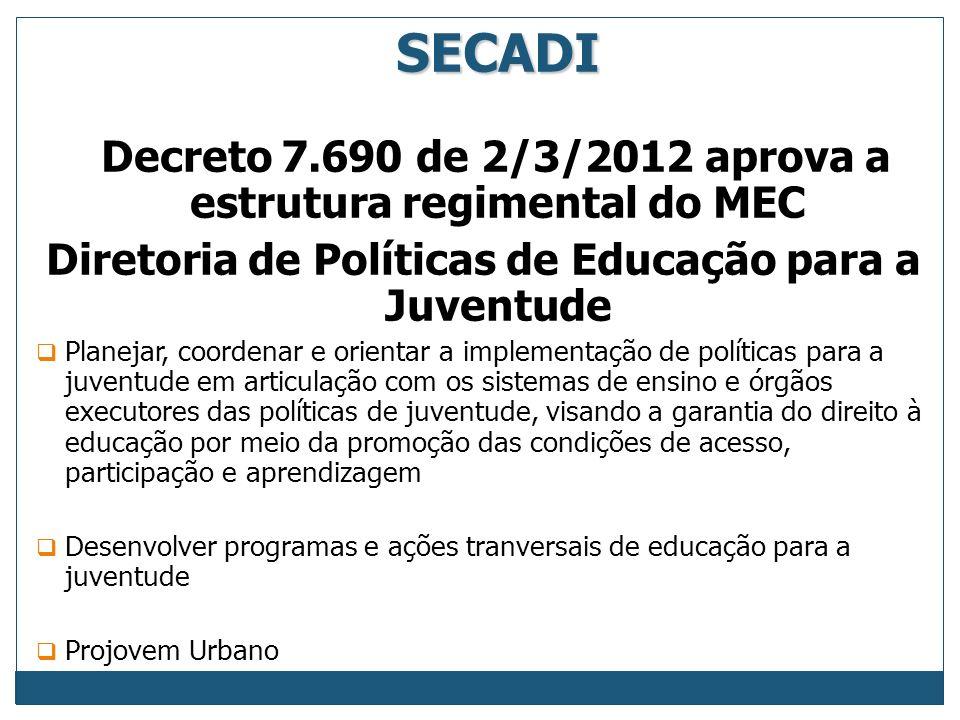 SECADI Decreto 7.690 de 2/3/2012 aprova a estrutura regimental do MEC