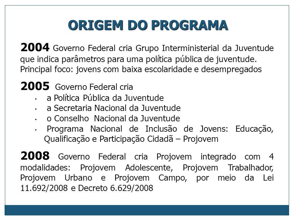 ORIGEM DO PROGRAMA 2004 Governo Federal cria Grupo Interministerial da Juventude que indica parâmetros para uma política pública de juventude.