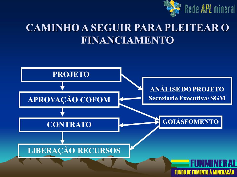 Secretaria Executiva/ SGM