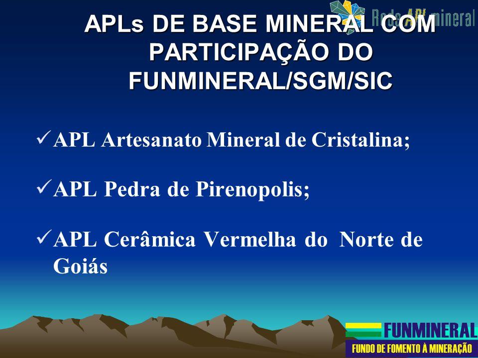 APLs DE BASE MINERAL COM PARTICIPAÇÃO DO FUNMINERAL/SGM/SIC