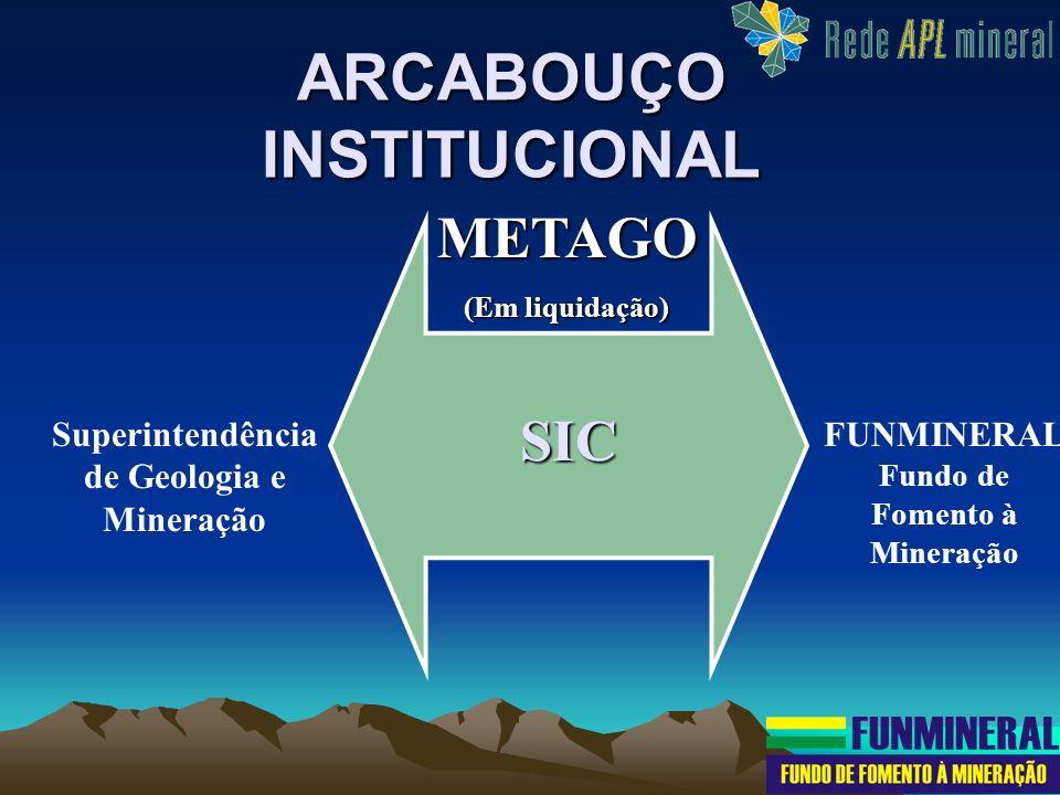 ARCABOUÇO INSTITUCIONAL