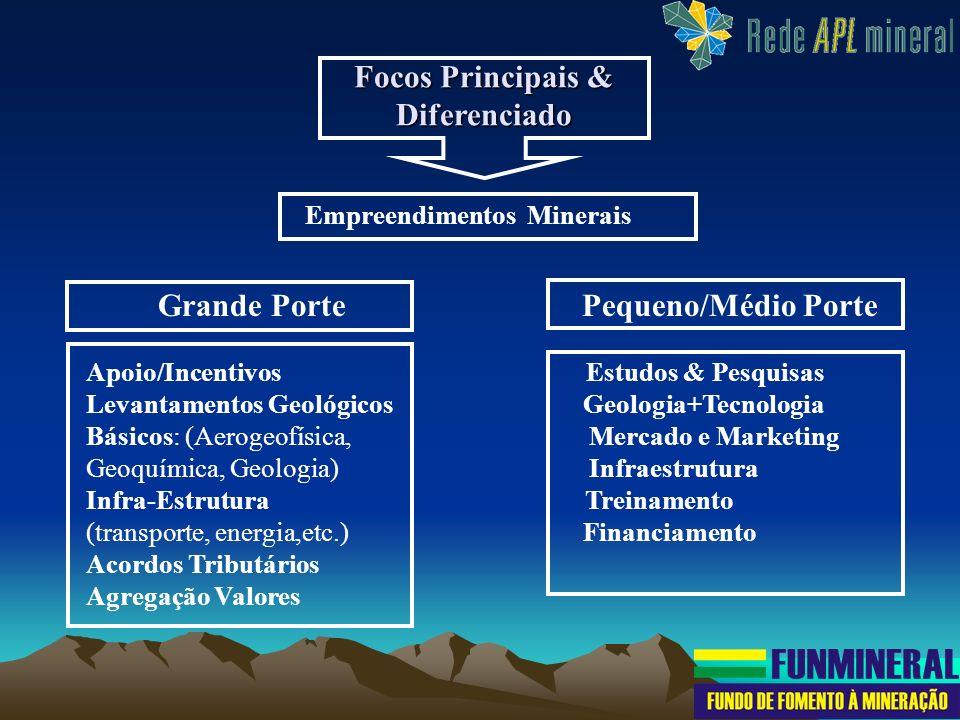 Focos Principais & Diferenciado