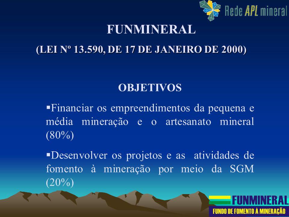 FUNMINERAL(LEI Nº 13.590, DE 17 DE JANEIRO DE 2000) OBJETIVOS.
