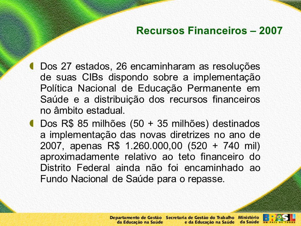 Recursos Financeiros – 2007