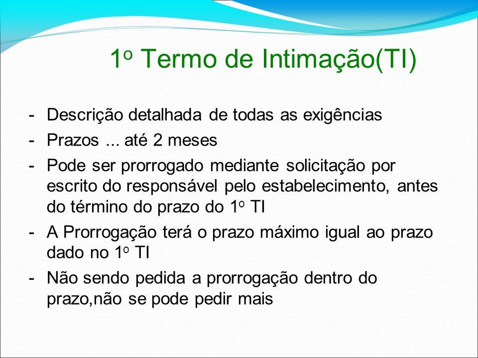 1o Termo de Intimação(TI)