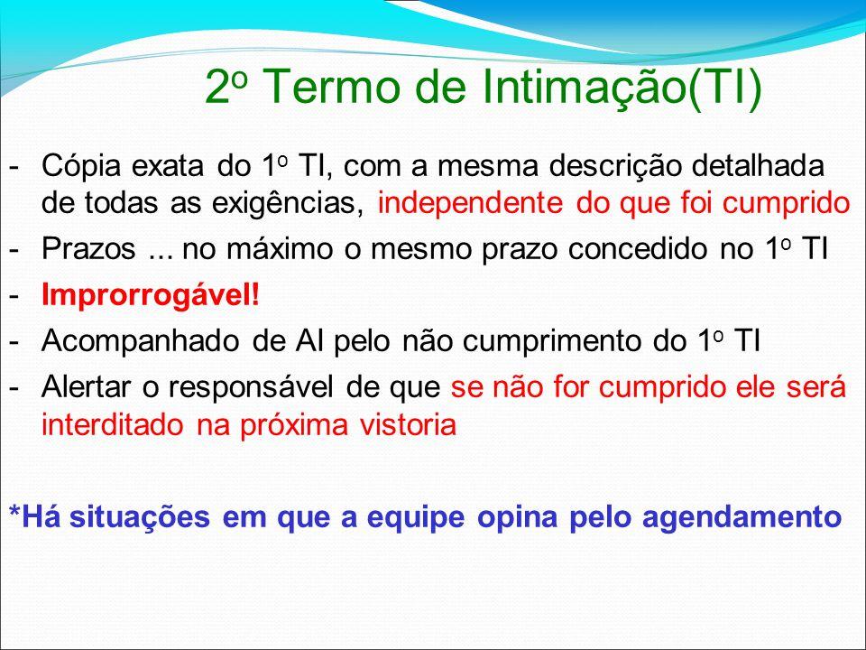 2o Termo de Intimação(TI)