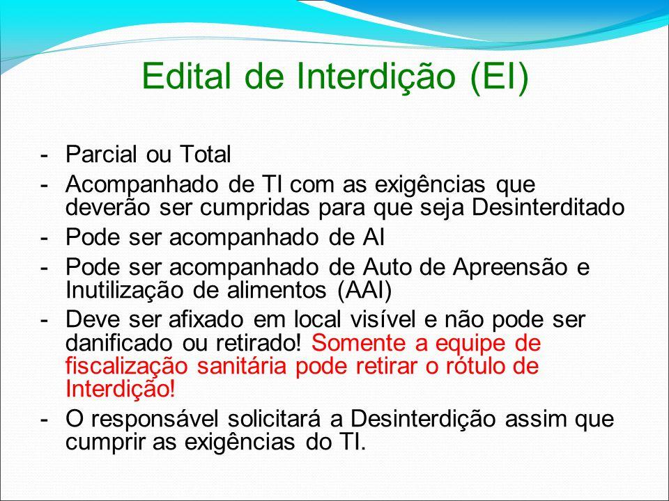 Edital de Interdição (EI)