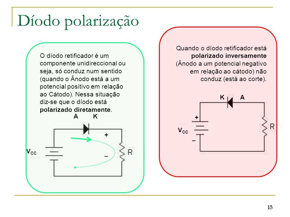 Díodo polarização + _ A K VCC VCC + _ A K