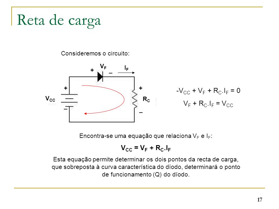 Reta de carga VCC + VF + RC.IF = 0 VF + RC.IF = VCC VCC = VF + RC.IF