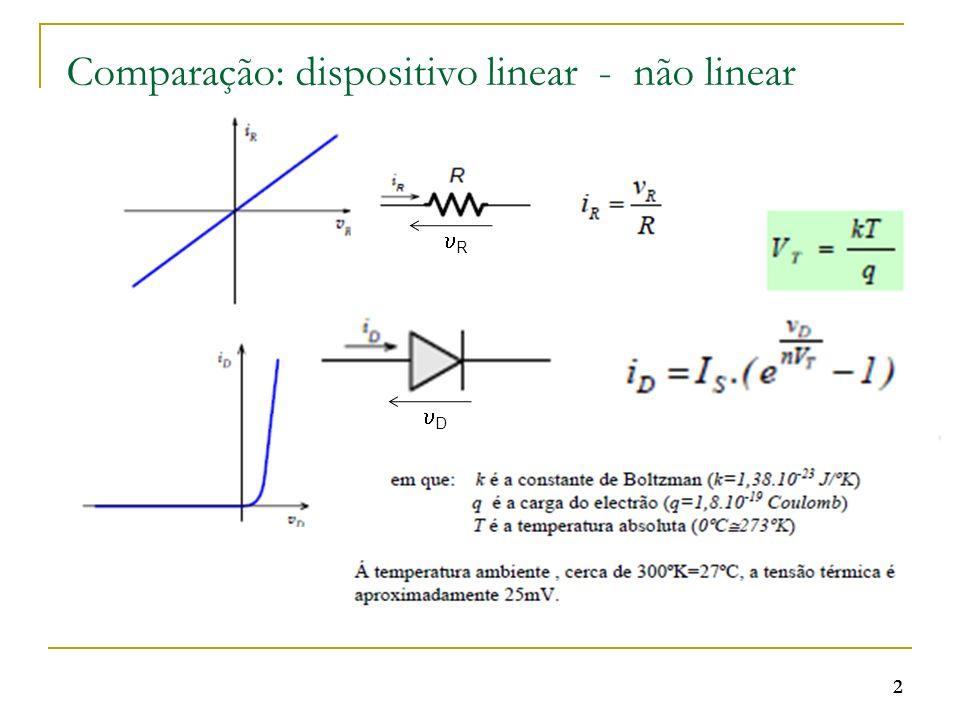 Comparação: dispositivo linear - não linear