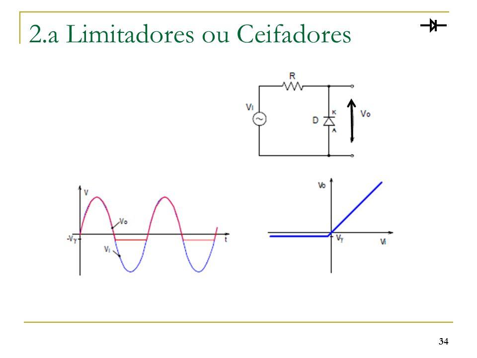2.a Limitadores ou Ceifadores