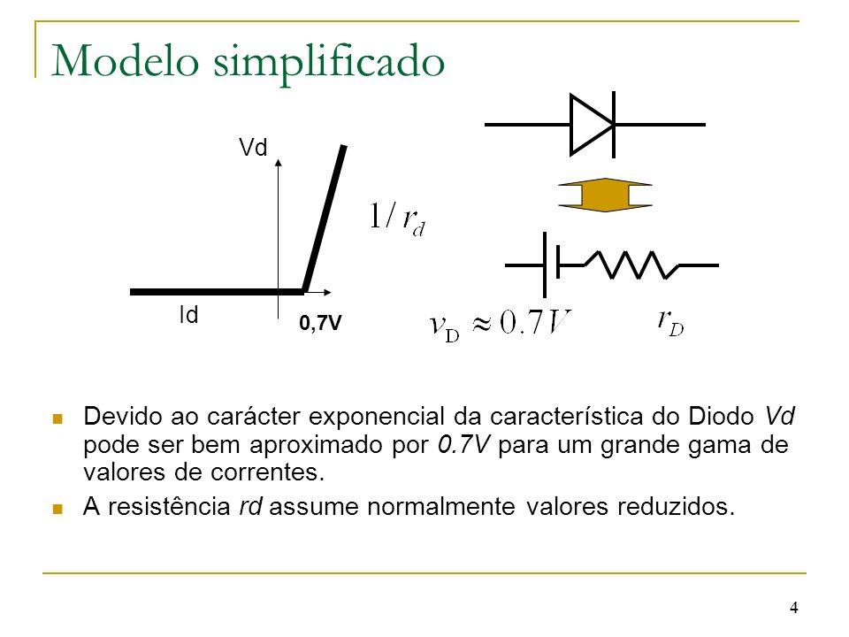 Modelo simplificadoVd. Id. 0,7V.