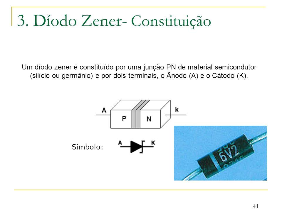 3. Díodo Zener- Constituição
