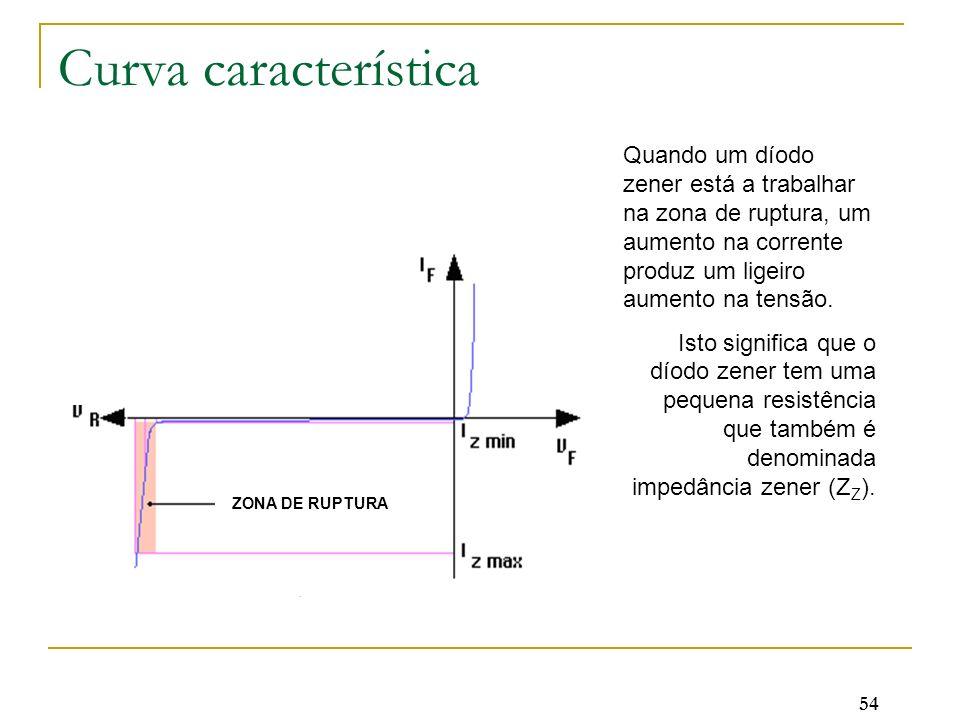 Curva característica Quando um díodo zener está a trabalhar na zona de ruptura, um aumento na corrente produz um ligeiro aumento na tensão.