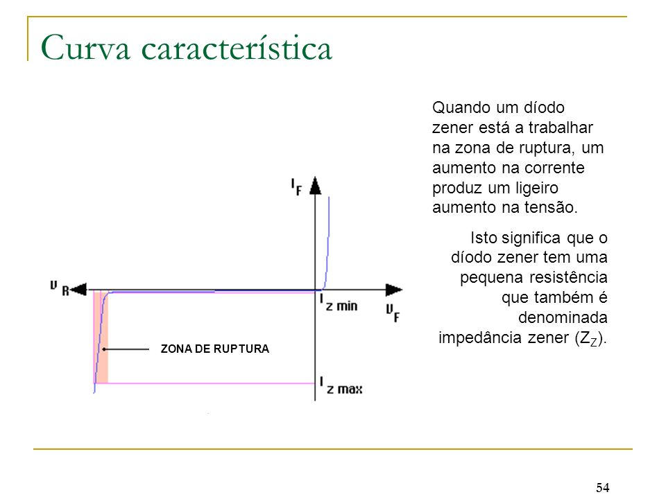 Curva característicaQuando um díodo zener está a trabalhar na zona de ruptura, um aumento na corrente produz um ligeiro aumento na tensão.