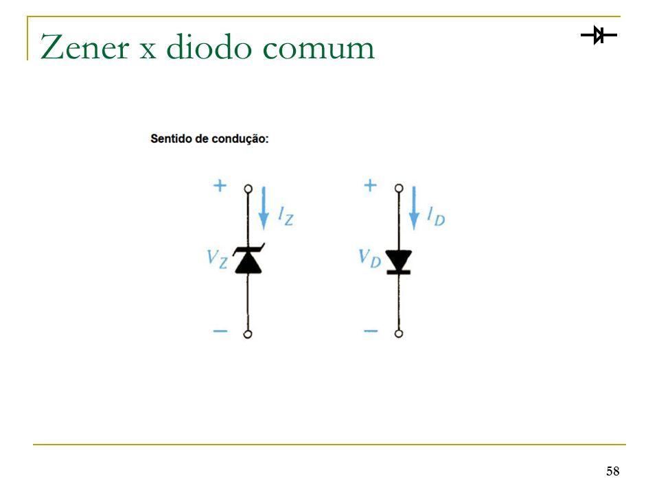 Zener x diodo comum