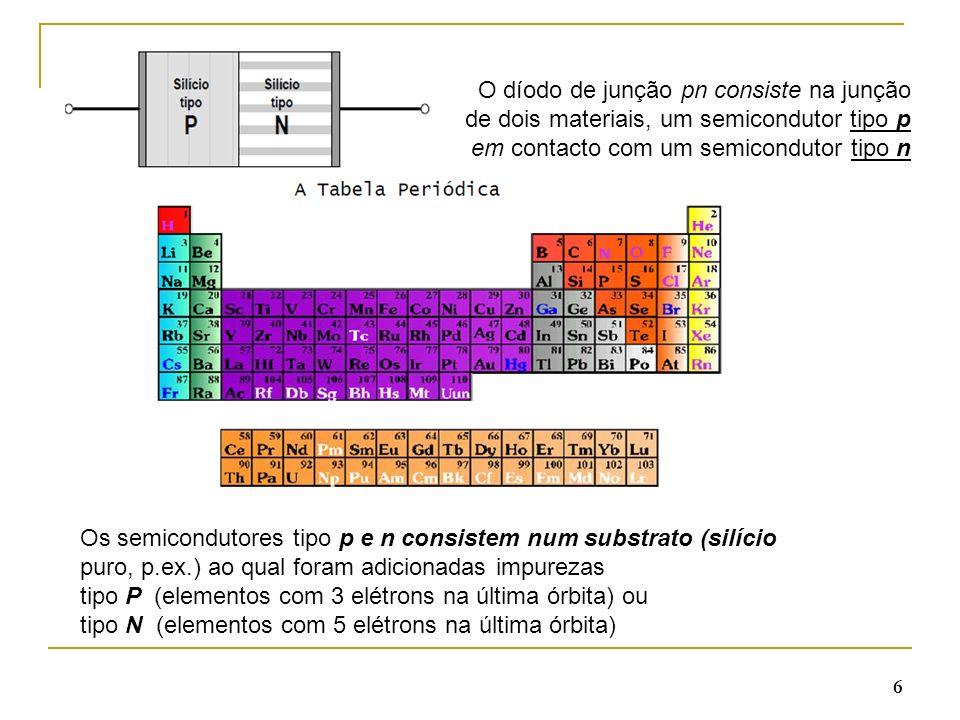 O díodo de junção pn consiste na junção de dois materiais, um semicondutor tipo p