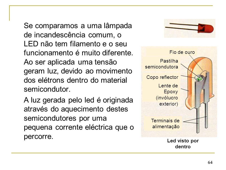 Se comparamos a uma lâmpada de incandescência comum, o LED não tem filamento e o seu funcionamento é muito diferente. Ao ser aplicada uma tensão geram luz, devido ao movimento dos elétrons dentro do material semicondutor.