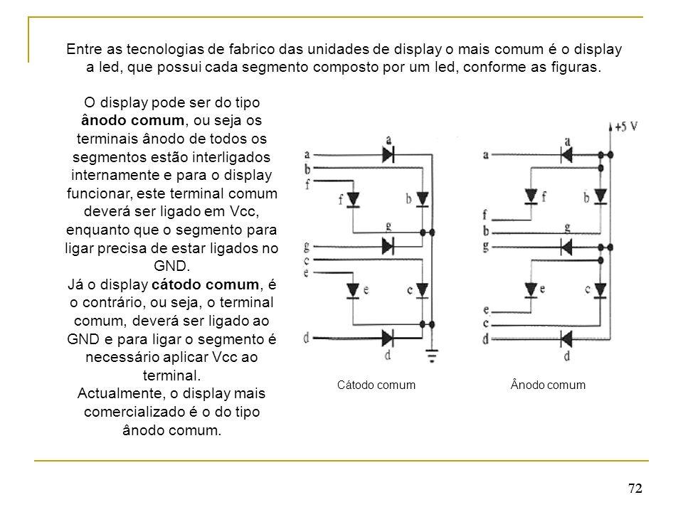 Entre as tecnologias de fabrico das unidades de display o mais comum é o display a led, que possui cada segmento composto por um led, conforme as figuras.