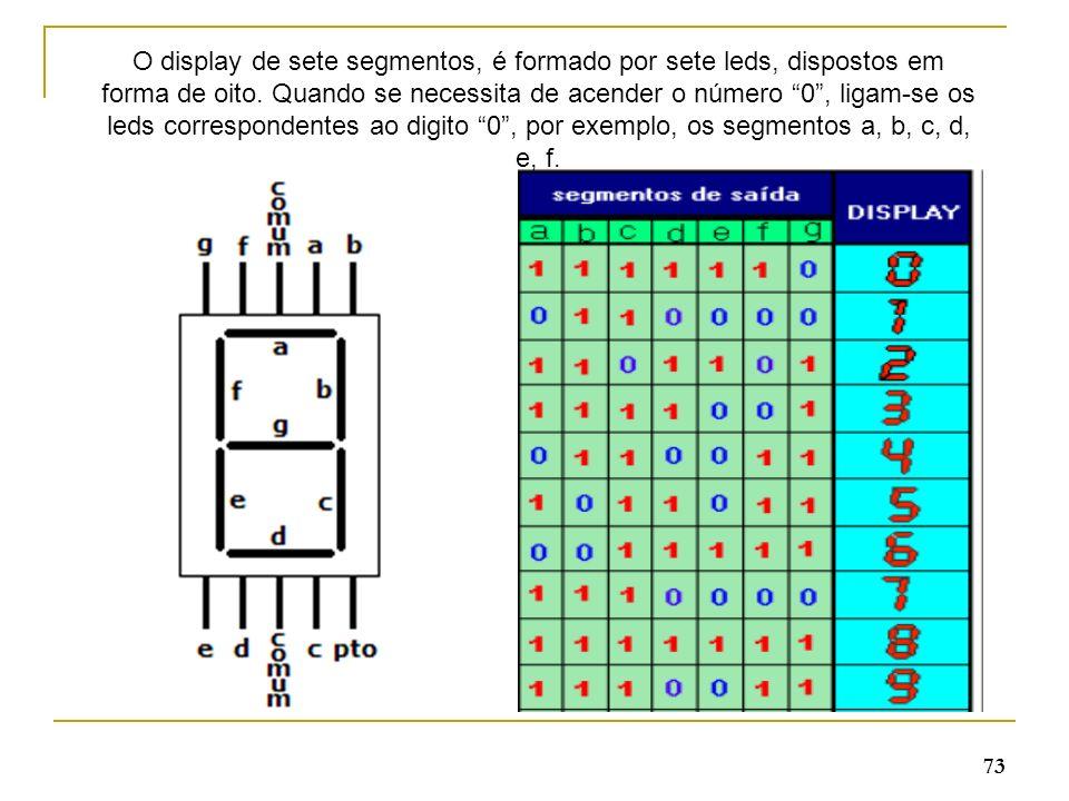O display de sete segmentos, é formado por sete leds, dispostos em forma de oito.