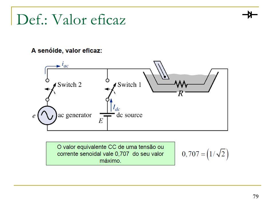 Def.: Valor eficaz
