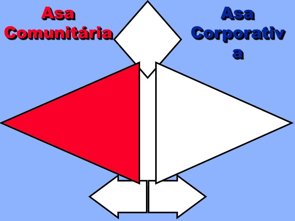 Asa Comunitária Asa Corporativa