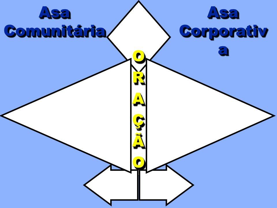 Asa Comunitária Asa Corporativa O R A Ç Ã