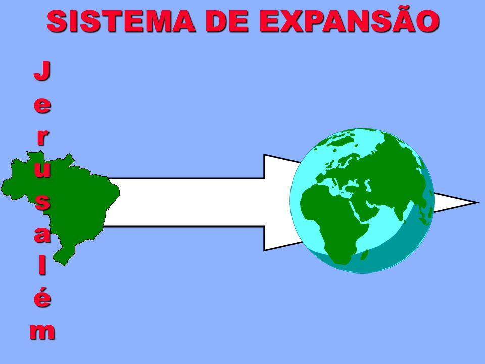 SISTEMA DE EXPANSÃO J e r u s a l é m