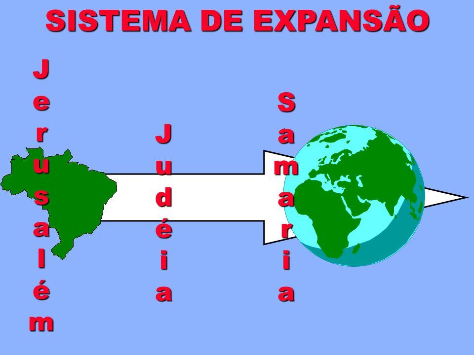 SISTEMA DE EXPANSÃO J e r u s a l é m S a m r i J u d é i a