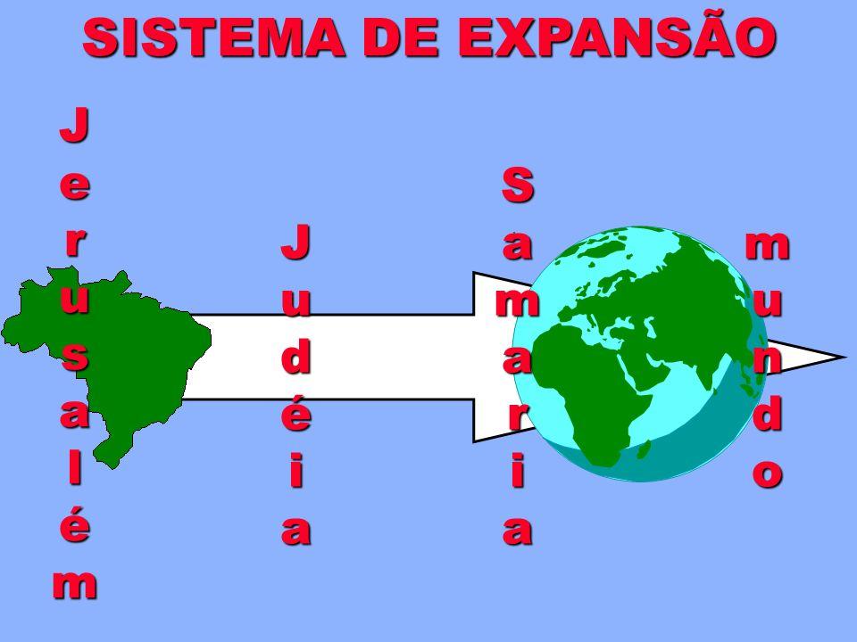 SISTEMA DE EXPANSÃO J e r u s a l é m S a m r i J u d é i a m u n d o