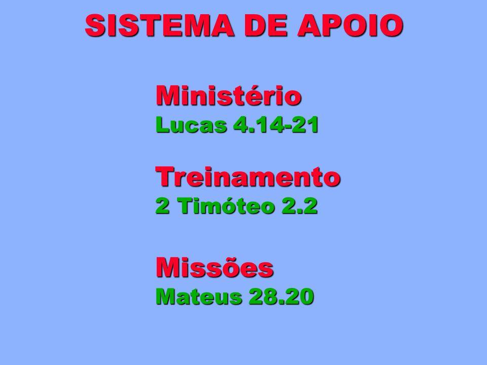SISTEMA DE APOIO Ministério Treinamento Missões Lucas 4.14-21