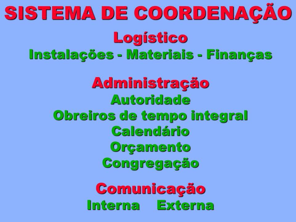 SISTEMA DE COORDENAÇÃO