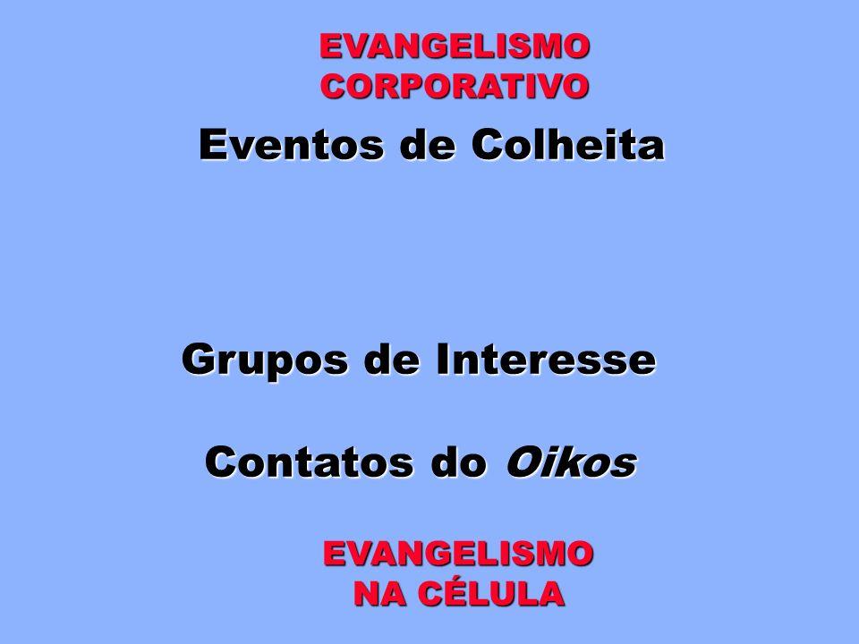 EVANGELISMO CORPORATIVO