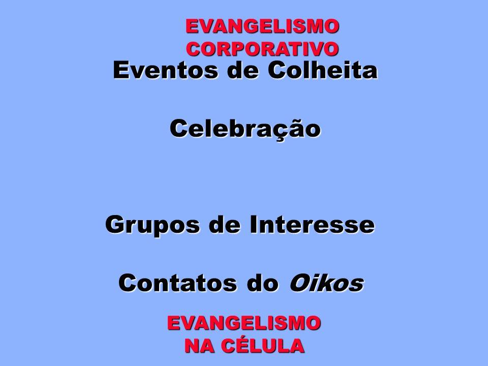 Eventos de Colheita Celebração Grupos de Interesse Contatos do Oikos