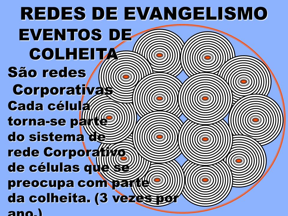 REDES DE EVANGELISMO EVENTOS DE COLHEITA São redes Corporativas
