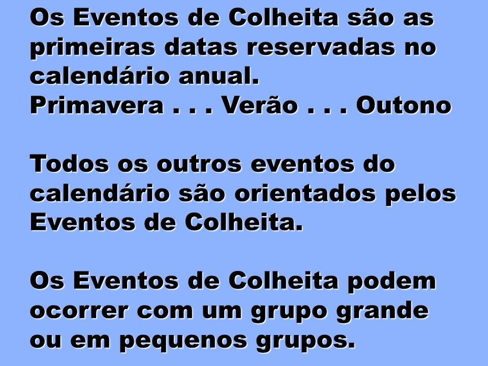 Os Eventos de Colheita são as primeiras datas reservadas no calendário anual.