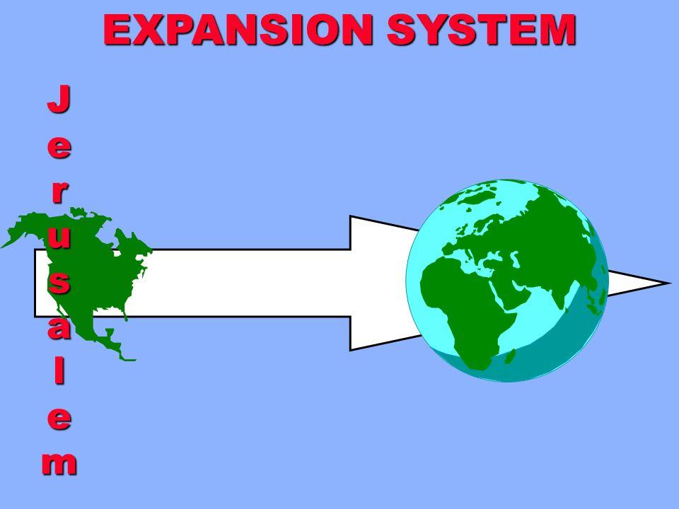 EXPANSION SYSTEM J e r u s a l m