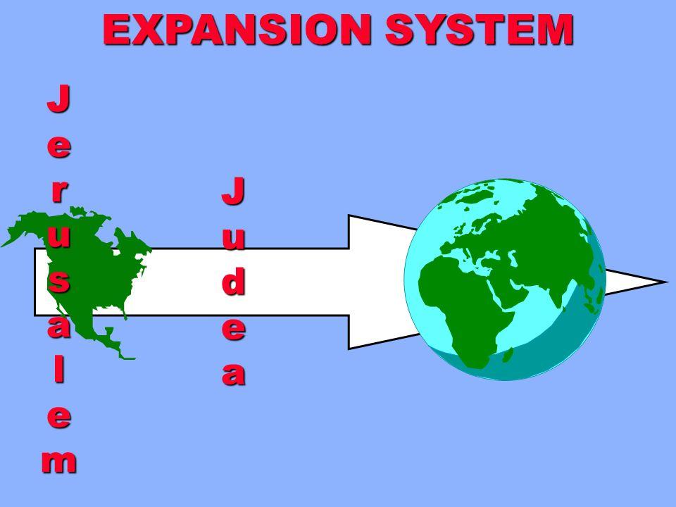 EXPANSION SYSTEM J e r u s a l m J u d e a