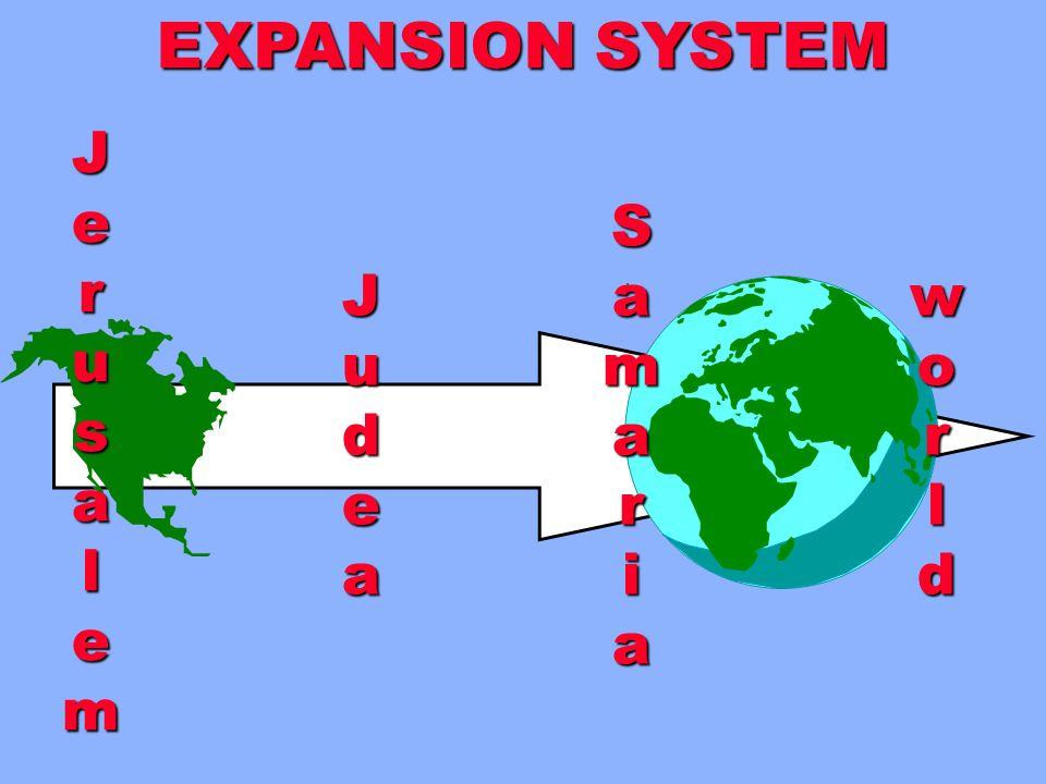EXPANSION SYSTEM J e r u s a l m S a m r i J u d e a w o r l d