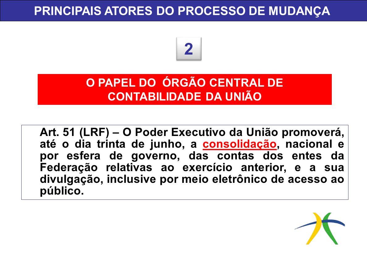 2 PRINCIPAIS ATORES DO PROCESSO DE MUDANÇA