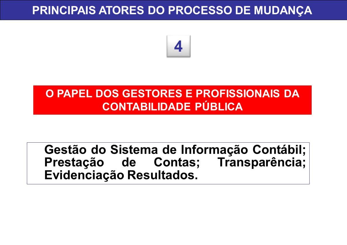 PRINCIPAIS ATORES DO PROCESSO DE MUDANÇA