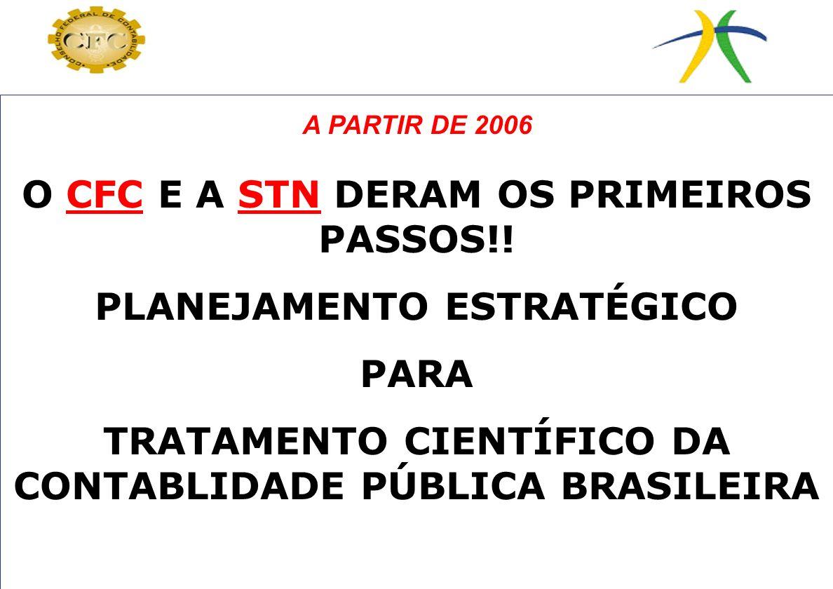 O CFC E A STN DERAM OS PRIMEIROS PASSOS!!