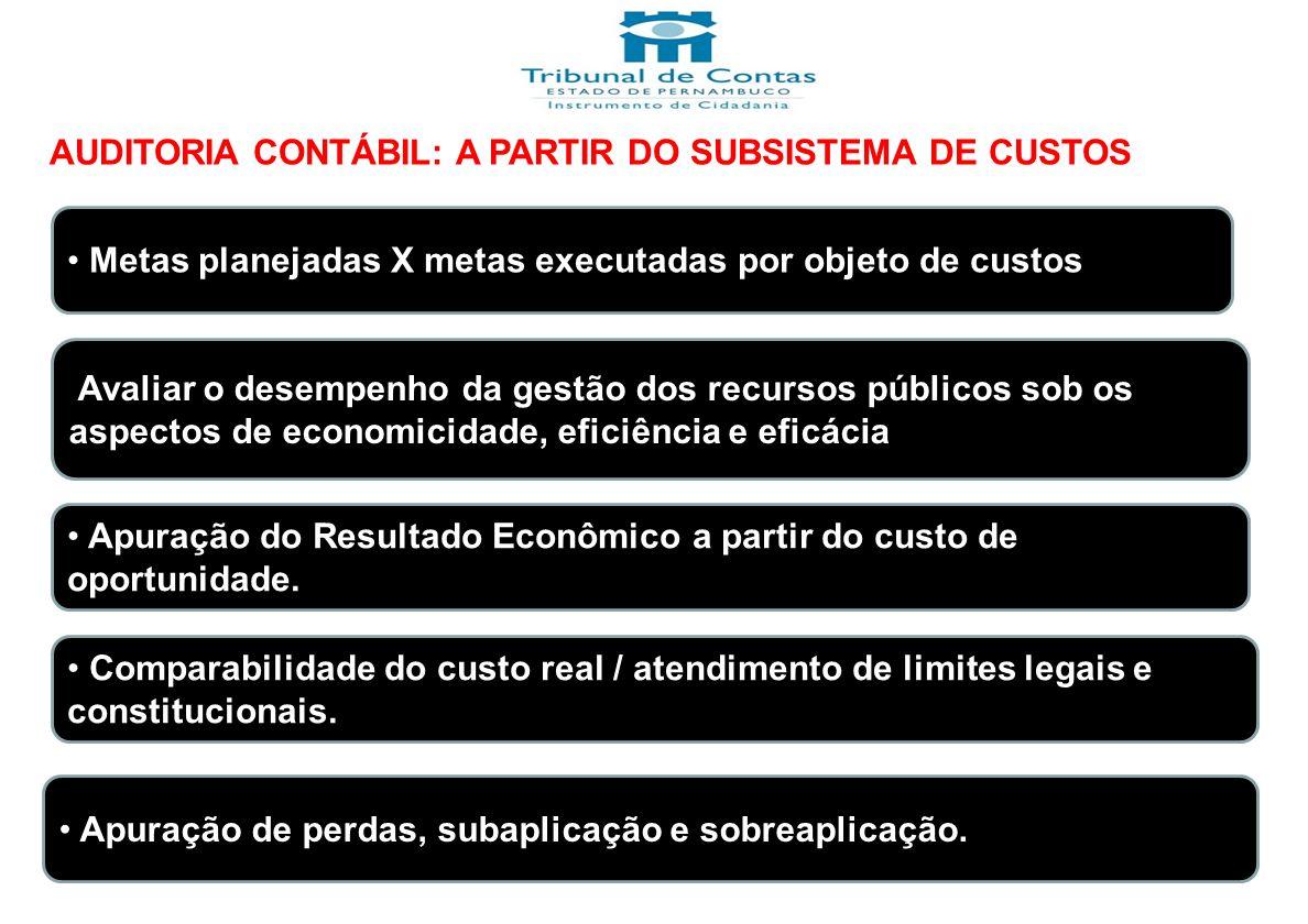 AUDITORIA CONTÁBIL: A PARTIR DO SUBSISTEMA DE CUSTOS