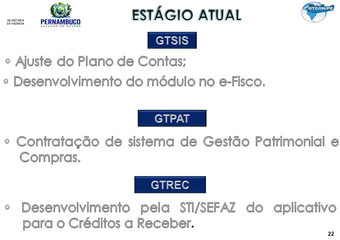 ESTÁGIO ATUAL • Ajuste do Plano de Contas;