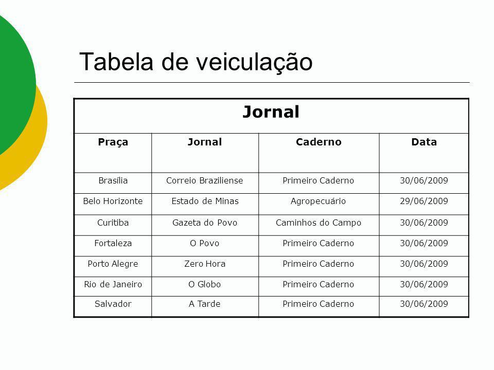 Tabela de veiculação Jornal Praça Caderno Data Brasília