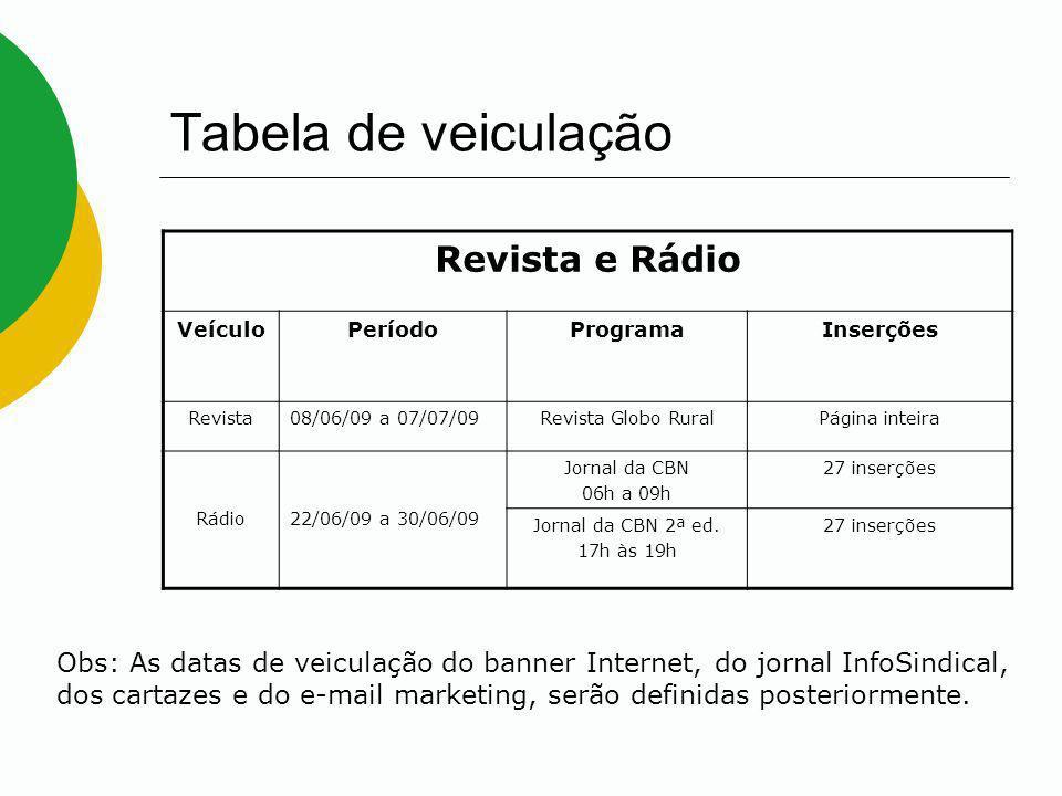 Tabela de veiculação Revista e Rádio