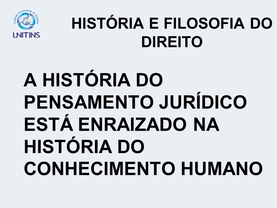 HISTÓRIA E FILOSOFIA DO DIREITO