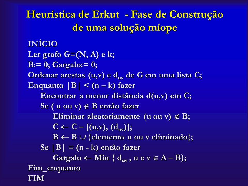Heurística de Erkut - Fase de Construção de uma solução míope